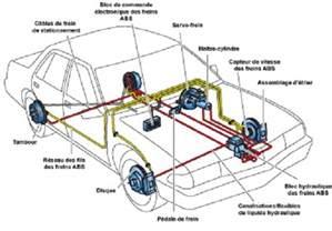 m 233 canique diagnostic auto 70 187 freinage