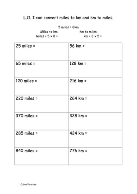converter km to miles billywindsock profile tes