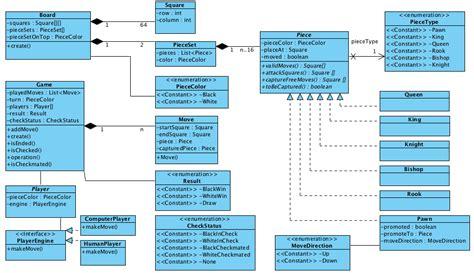 design game in java design chess game in java fileeye