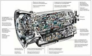 Automatic Transmission Why The Future Is The Automatic Transmission