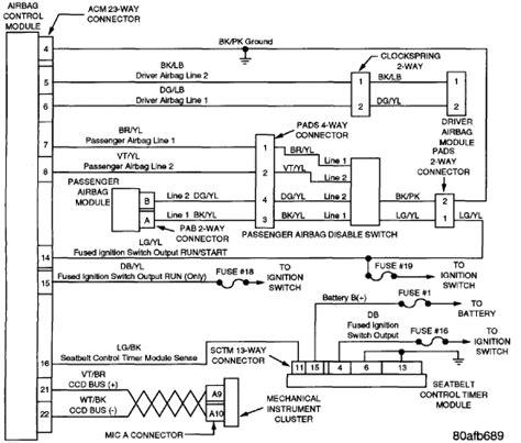 wiring diagram for 1998 dodge ram 3500 get free image