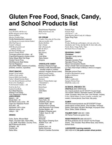 printable grocery list of gluten free foods 15 best sparkpeople images on pinterest food lists