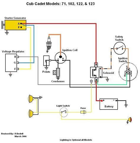 mtd starter generator wiring diagram free