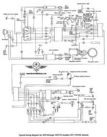 1976 harley davidson fxe wiring diagram 1976 free engine image for user manual