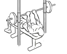 smith machine close grip bench press smith machine close grip bench press a classic tricep
