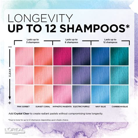 colorful l shades how to navy blueombre hair color by l oreal