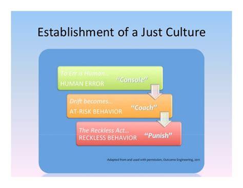 just culture algorithm flowchart algorithm flowchart exles related keywords best