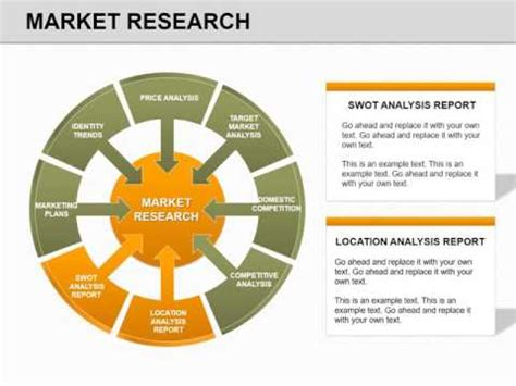 Market Research Powerpoint Charts Youtube Market Research Powerpoint Template
