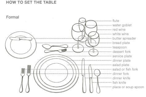 how to set a formal table formal dinner setting