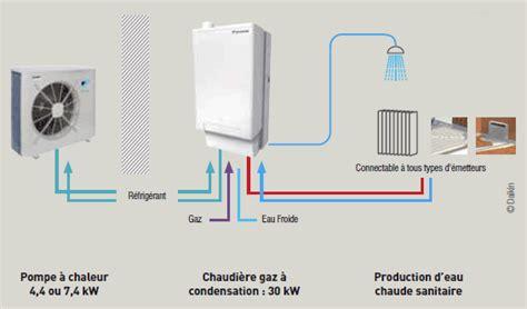tarif pompe a chaleur 1799 principe de fonctionnement de la pompe 224 chaleur hybride