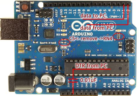 tutorial uart arduino arduino uno programming with a serial port use arduino