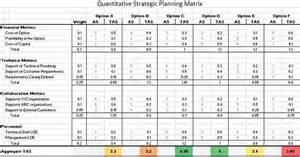 Qspm Matrix Template by ماتریس برنامه ریزی استراتژیک کمی Qspm