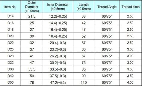 rebar weight chart metric mloovi
