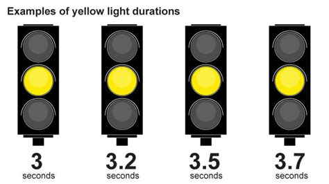 maryland red light camera law how chicago s yellow light times compare with those of