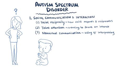 lacking pattern synonym icd 9 code for autism in adults virtual blowjob