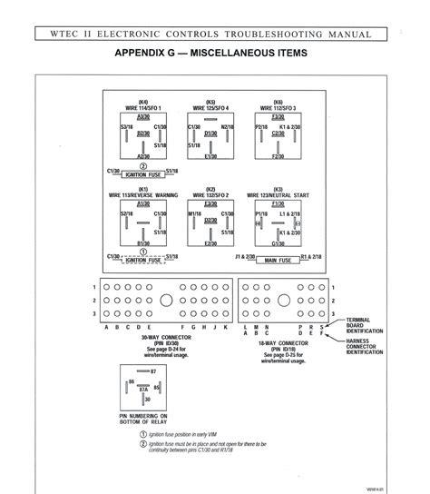 1995 silverado ke controller wiring diagram 1995 silverado
