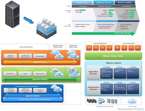 visio vmware cool vmware visio templates images exle resume and