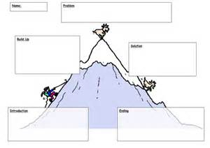 story template ks1 story writing lesson plan planning sheet for ks1 by