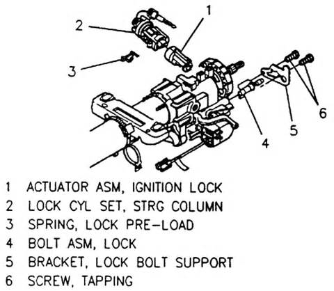 91 s10 windshield wiper switch wiring diagram 91 get free image about wiring diagram