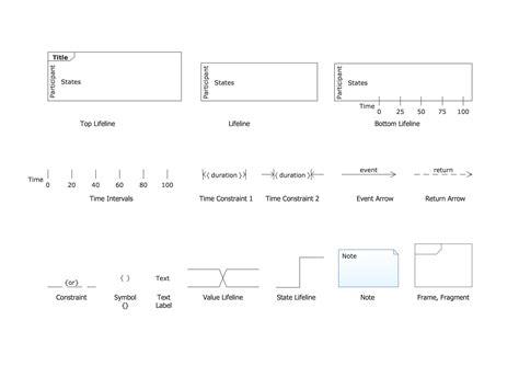 timing diagram visio timing diagram visio template timing free engine image
