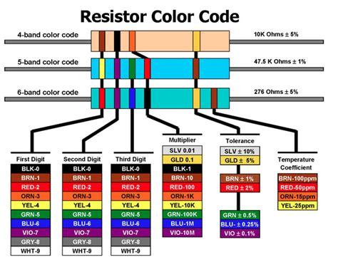 resistor color bands resistor reading 28 images 6 band resistors which way should the bands be read electrical