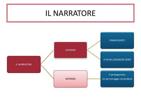 narratore interno gli elementi della narrazione
