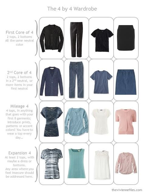 building a capsule wardrobe by starting with the building a capsule wardrobe by starting with