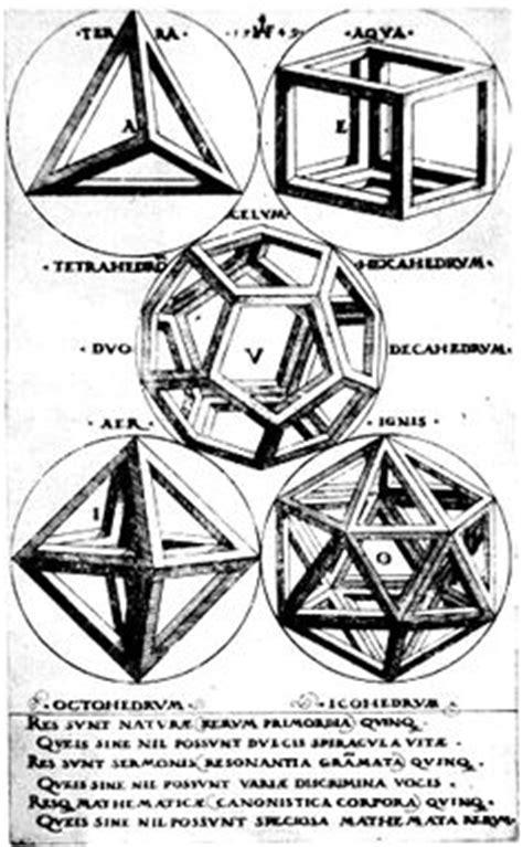 20+ ideas de Geometria | geometría, geometría sagrada