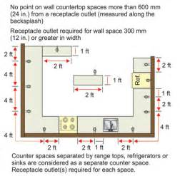 kitchen island space requirements dwelling units no big deal right the ashi reporter