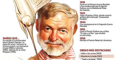 biography en ingles de ernest hemingway infografia homenaje a ernest hemingway ernest hemingway