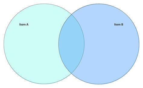 How To Make A Venn Diagram In Google Docs Lucidchart Blog Venn Diagram Template Docs