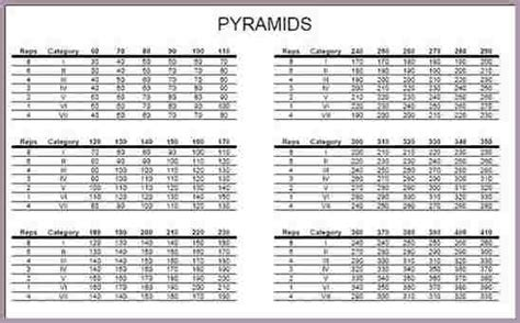 nebraska pyramid bench press chart bench pyramid workout chart ftempo inspiration