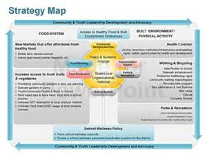 property strategy template strategy map editable powerpoint template