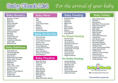 New Baby Supply Checklist Newborn Baby Check List Baby Needs Store Malaysia