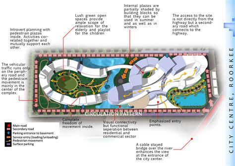 design concept magazine malaysia architecture design concept architecture loversiq