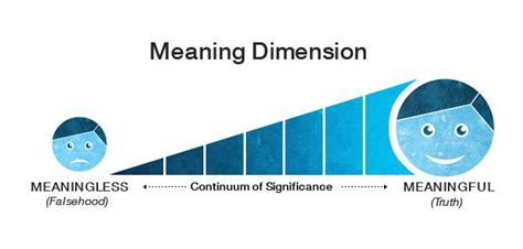 the meaning dimension humanising technology blog