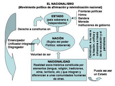 preguntas basicas sobre la revolucion mexicana nacionalismo del siglo xix historia cuarto
