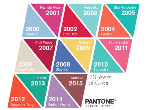 my take on pantone s 2016 colour of the year serenity quartz killam the true