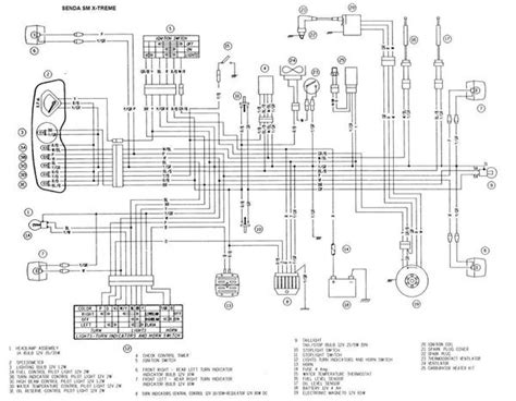 derbi senda wiring diagramschematic efcaviation