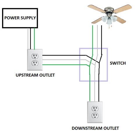 Ceiling Fan Does Not Work But Light Does by Ceiling Fan Not Working Correctly Doityourself