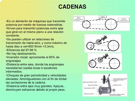 cadenas para ruedas de maquinas cadenas