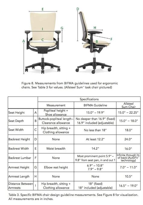 common desk sizes design standard rules by designocalm 23 other ideas to