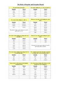 the rules of regular and irregular plurals