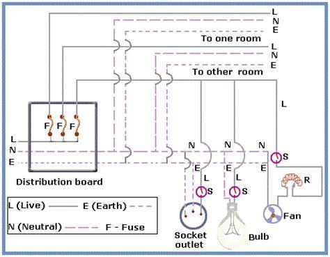 explain domestic electric circuits domestic electric circuit eee community