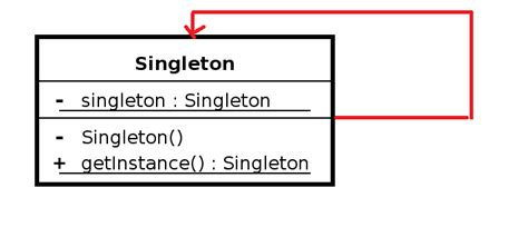 singleton pattern in java 8 top 20 core java interview questions and answers from