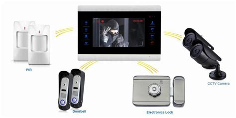 Front Door Intercom Systems For Home Ysecu 10 Quot Intercom Door Phone Home Intercom 1200tvl Front Door Monitor System Inter