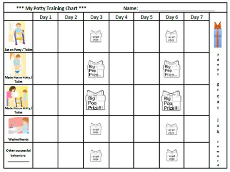 potty reward chart template toddler schedule pdf templates calendar template 2016