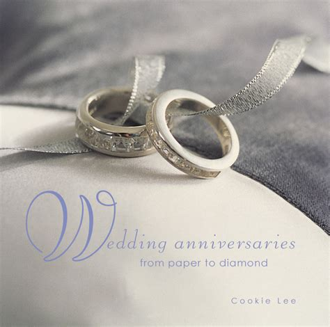 4 best images of wedding anniversary symbols traditional anniversary gifts by year wedding