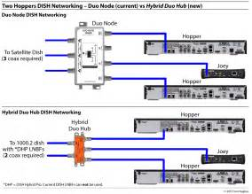 hybrid lnb wiring diagrams page 8 satelliteguys us