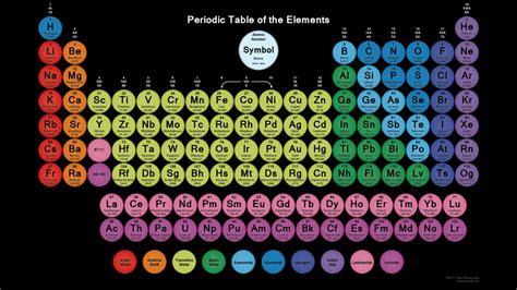 printable periodic table 2017 downloadable periodic table with element tiles
